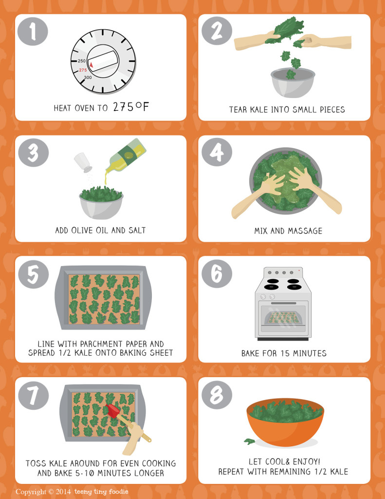 Let's Make Kale Chips! (page 2) from teeny tiny foodie is a free printable #toddler #recipe written for toddlers and kids to follow with support of a grown up. #kidscancook #kidsinthekitchen #toddlerscancook #teenytinytoddlerrecipe