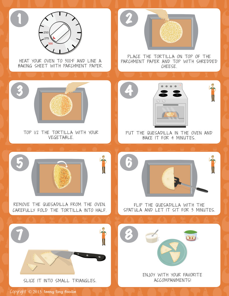 Let's Make a Quesadilla! (page 2) from teeny tiny foodie is a free printable #toddler #recipe written for toddlers and kids to follow with support of a grown up. #kidscancook #kidsinthekitchen #toddlerscancook #teenytinytoddlerrecipe